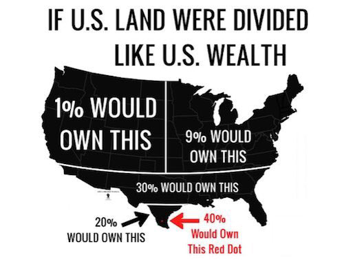 wealth inequality graphic