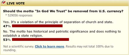 in god we don't trust very much